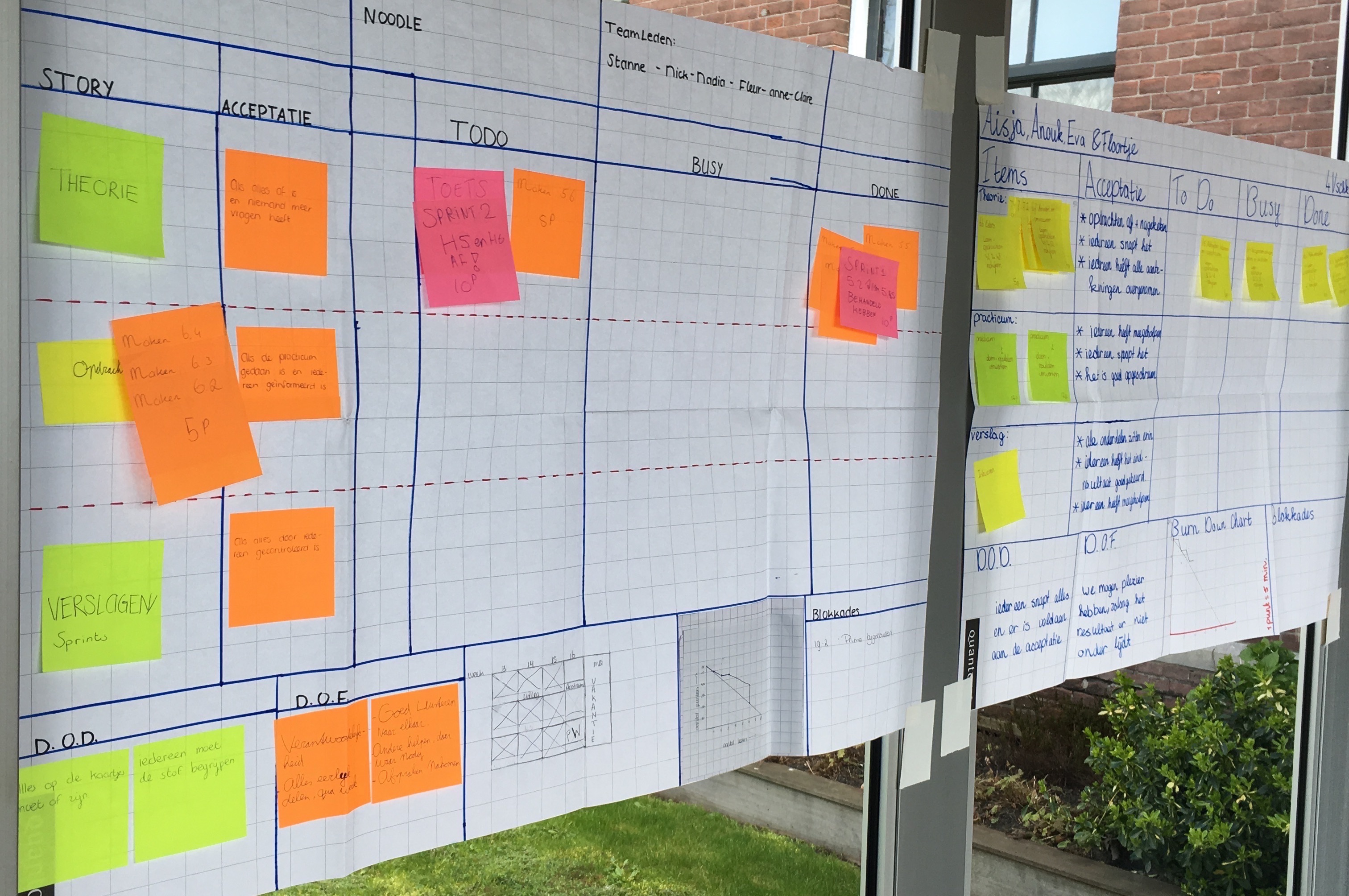 scrum agile chef priom
